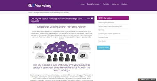 RE Marketing Search Engine Optimization